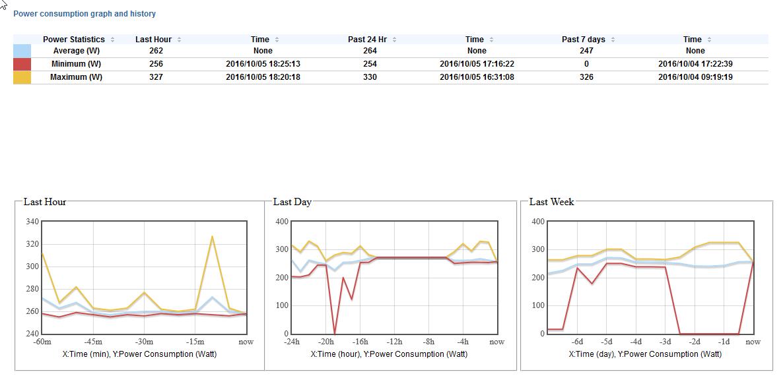 Physical vs  Virtual FreeNAS + iSCSI vs  NFS: performance