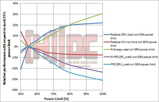 GPU Crunching Efficiency | [H]ard|Forum
