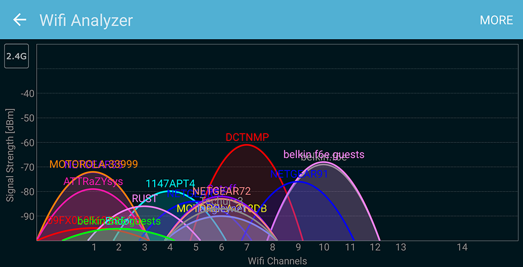 Wi-Fi stopped working properly in my 5-year old DD-WRT