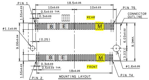 Unboxing/1st Impressions] HP ENVY x360 w/ AMD FX-9800P