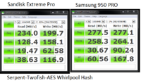 Extreme Pro vs 950 Pro Encrypted.png