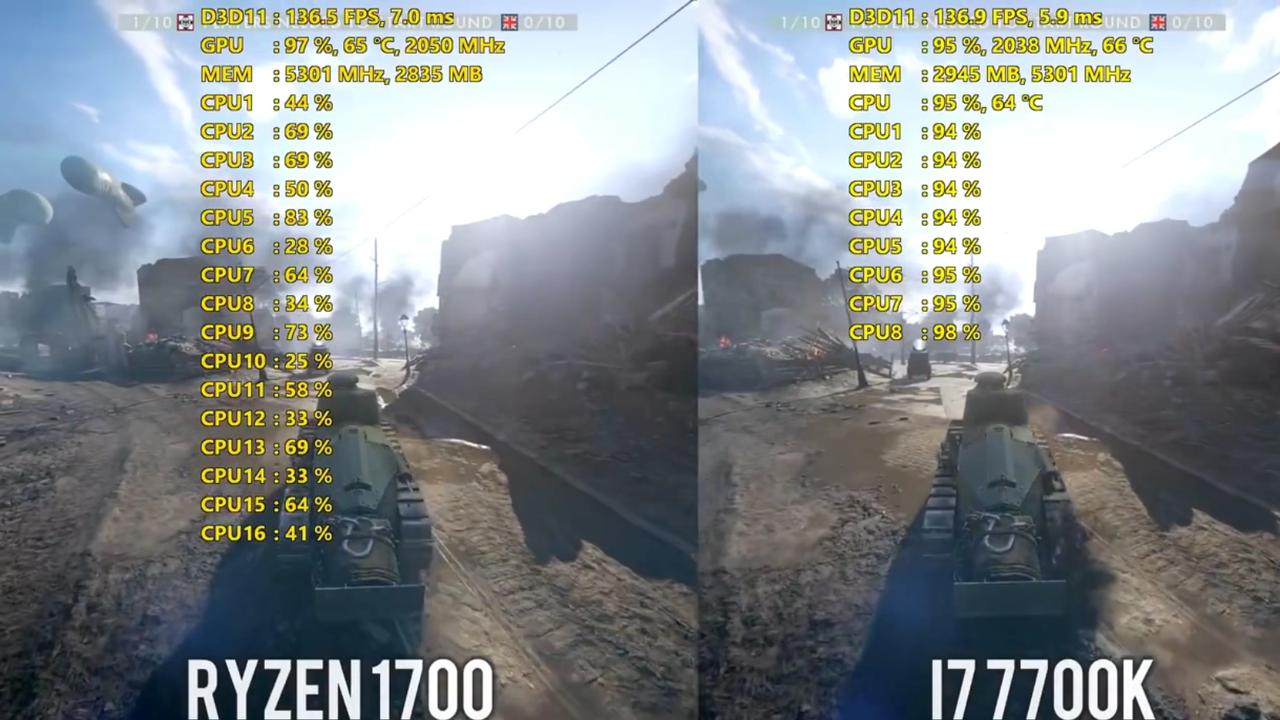 RyzenVs7700K.png