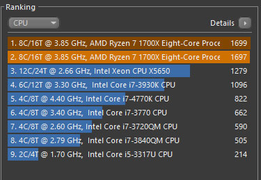 Adventures in Ryzen 1700X Overclocking | [H]ard|Forum