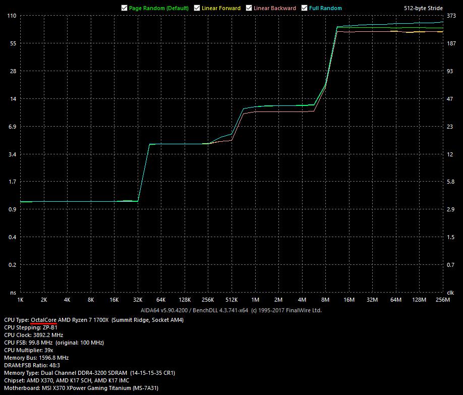 Ryzen with 3600MHz RAM Benchmark | Page 5 | [H]ard|Forum