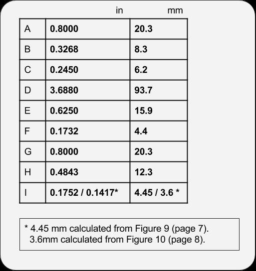 PCIE Slot Measurement Table (Protocase).png