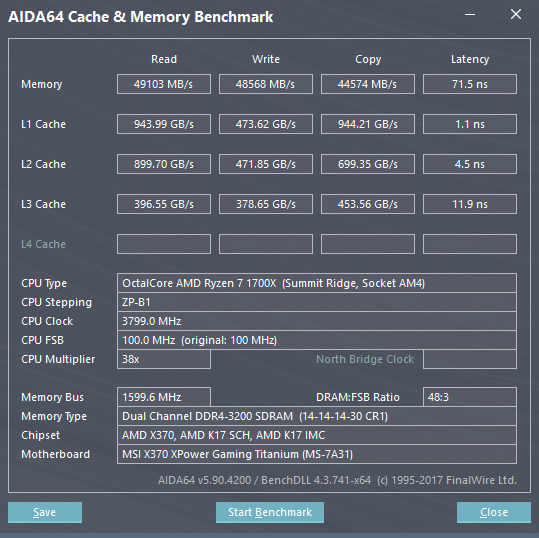 cachemem-DDR4-3200 14-14-14-30 Moderate Mk.III (Stock Ryzen-Balanced Plan) BIOS v1.73.png