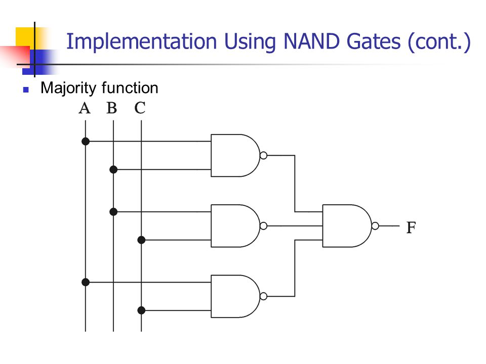 Implementation+Using+NAND+Gates+(cont.).jpg