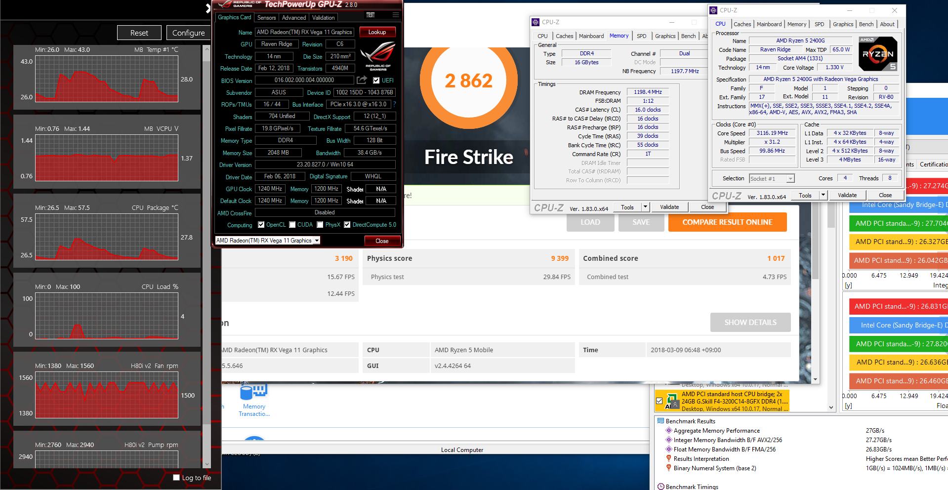 Ryzen 5 2400G Overclock with Firestrike and Timespy | [H]ard|Forum
