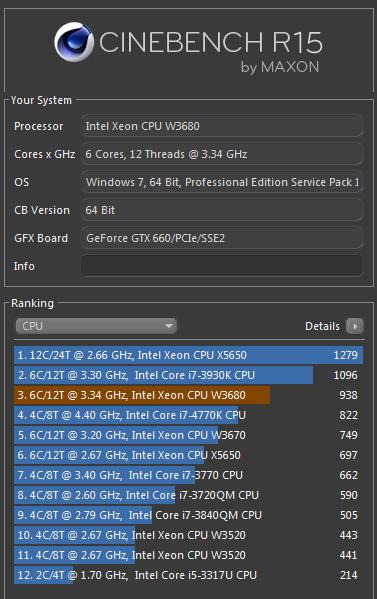 1366 x58 Xeon Enthusiast overclocks club | Page 78 | [H]ard