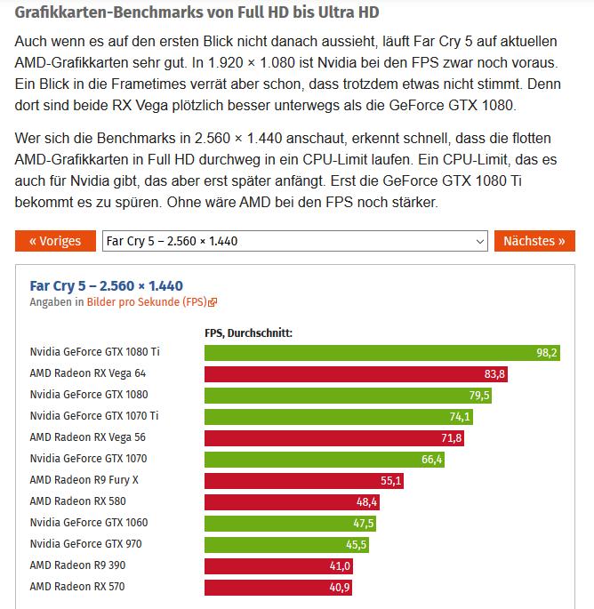 Guys let's support AMD gpu, and boycott Nvidia, Asus, Gigabyte, MSI
