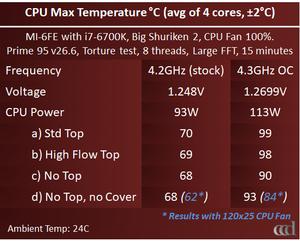 MI-6 i7-6700K OC test1.png