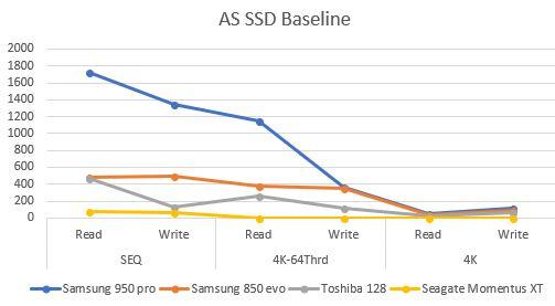 AS SSD Baseline.JPG