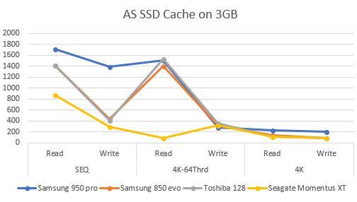 AS SSD Results.JPG