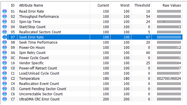 How To Interpret S M A R T data?   [H]ard Forum