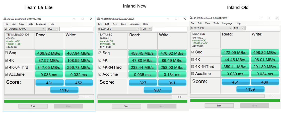 Inland Professional 480gb SSD - Here's what's inside   [H