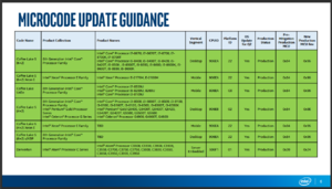 sa00115-microcode-update-guidance_3_July_2018.png