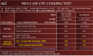 MI-6 Cooling Test Results.png