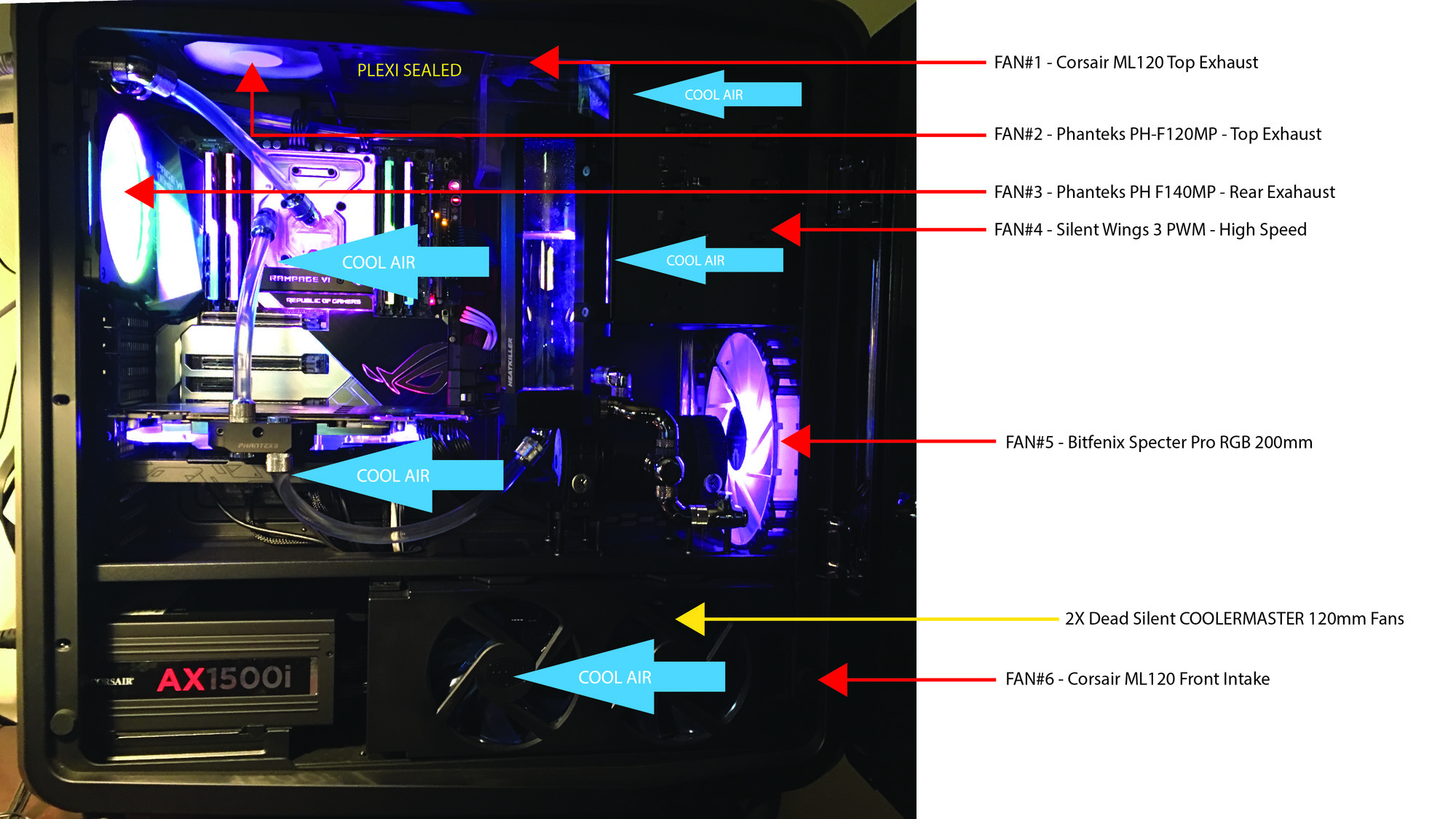 New and Improved Watercooling Sticky - Post Your Systems