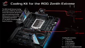 ASUS-X399-Ryzen-Threadripper-WX-Series_Cooling-Kit_3.png