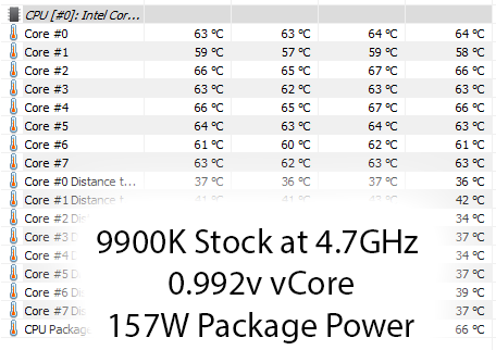 Intel Core i9-9900K 9th Generation CPU Review @ [H] | Page 4