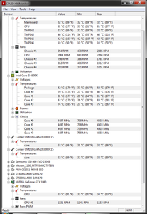 P95 Small_FFT - 4.5Ghz 1.315v 6600K Overclock - Coolermaster Hyper 212 EVO.png