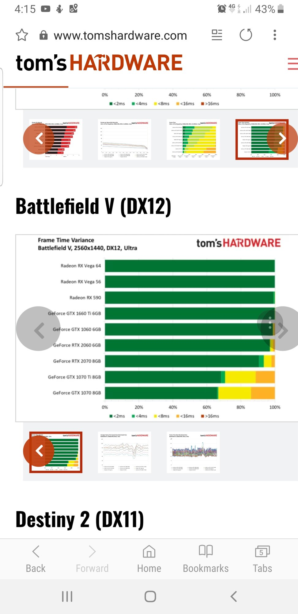 GTX 1660Ti reviews out | Page 2 | [H]ard|Forum