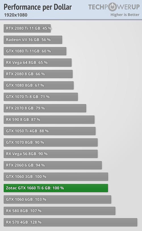 performance-per-dollar_1920-1080.png