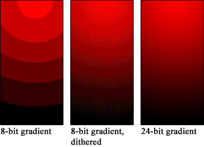 Colour_banding_example01.png