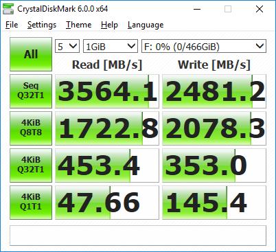 crystaldiskmark Samsung 970 Evo nvme 1gb 10-02-18.png