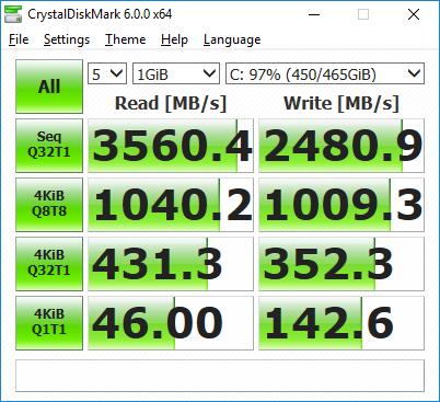 crystaldiskmark Samsung 970 Evo nvme 1gb 03-25-19.png