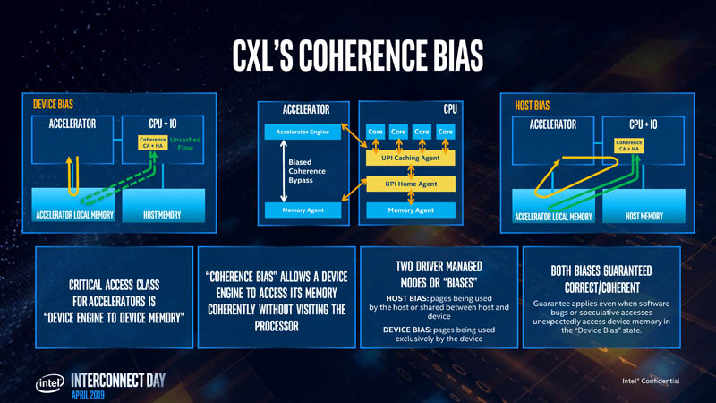 Intel-CXL-Coherence-Bias-Intel-Xe-GPU.jpg