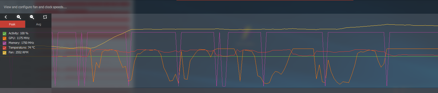 Bought an ex-mining RX480 and it's crashing at stock | [H