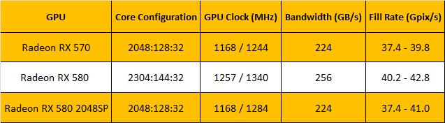 RX-580-Comparison.png