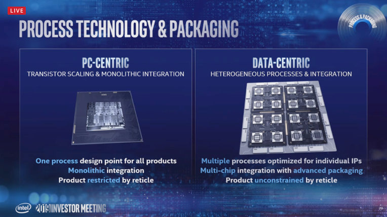 intel-process-tech-multiple.png
