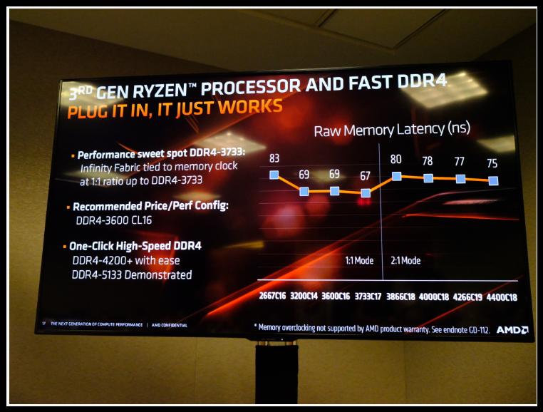 VideoCardz: AMD Ryzen 9 3950X to become world's first 16