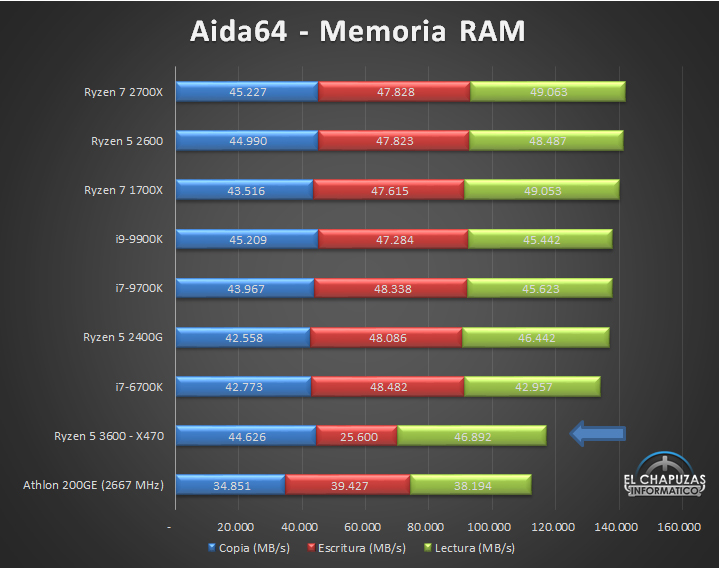 AMD-Ryzen-5-3600-X470-Tests-9.jpg