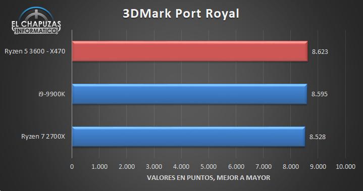 AMD-Ryzen-5-3600-X470-Benchmarks-3.jpg
