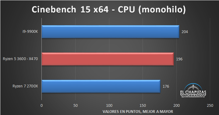 AMD-Ryzen-5-3600-X470-Tests-2.jpg
