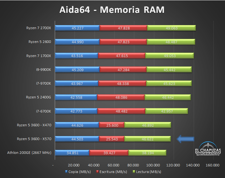 AMD-Ryzen-5-3600-X570-Tests-9.jpg