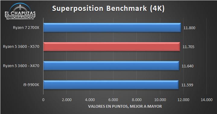AMD-Ryzen-5-3600-X570-Benchmarks-5.jpg