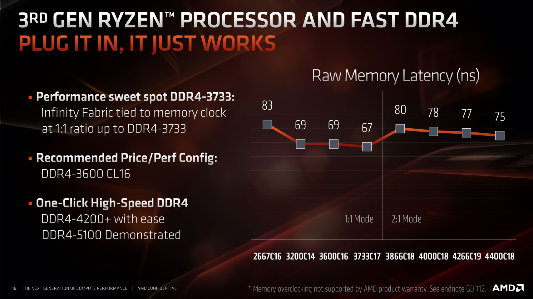 intro3-ryzen-3000-memory-timings.jpg