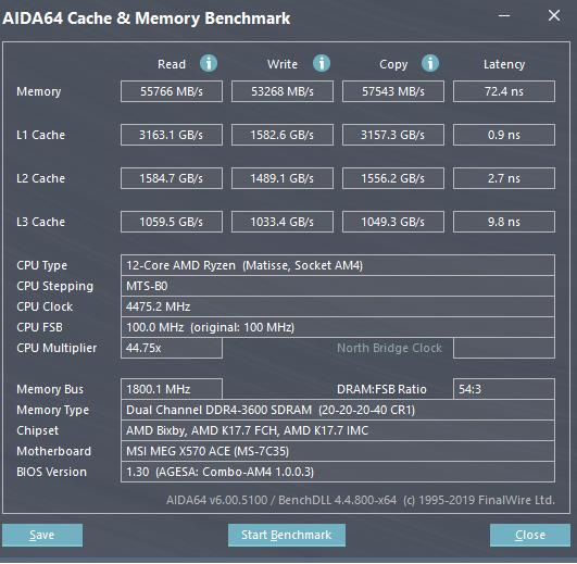FS: G Skill Sniper X 32GB DDR4 3600MHz (2x16GB) | [H]ard|Forum
