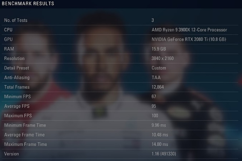 F1 2018 Hungarian GP Rain Zen2 ITX stock 2019 08-03-19.jpg