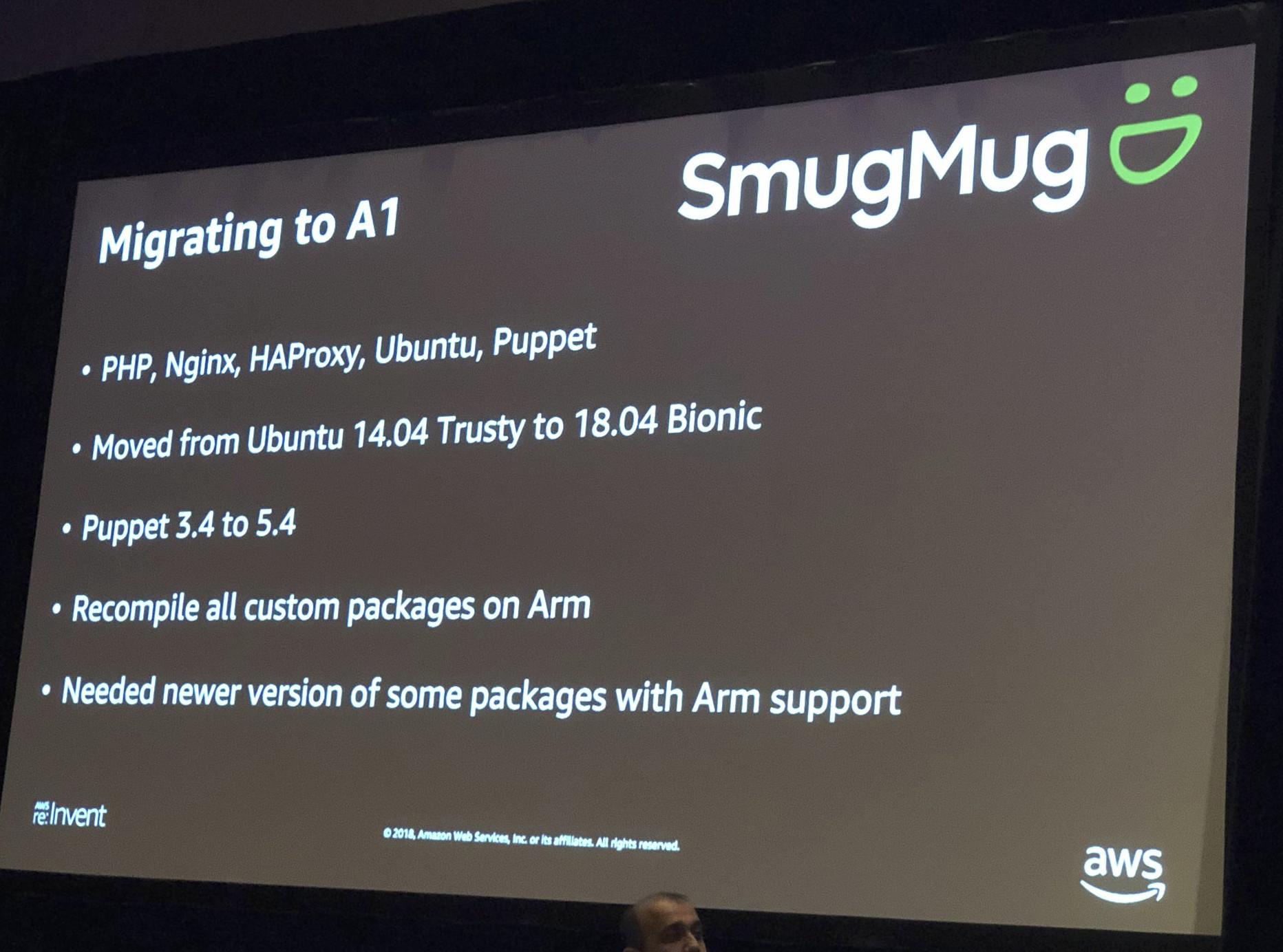 Amazon-Arm-SmugMug-Large.jpg