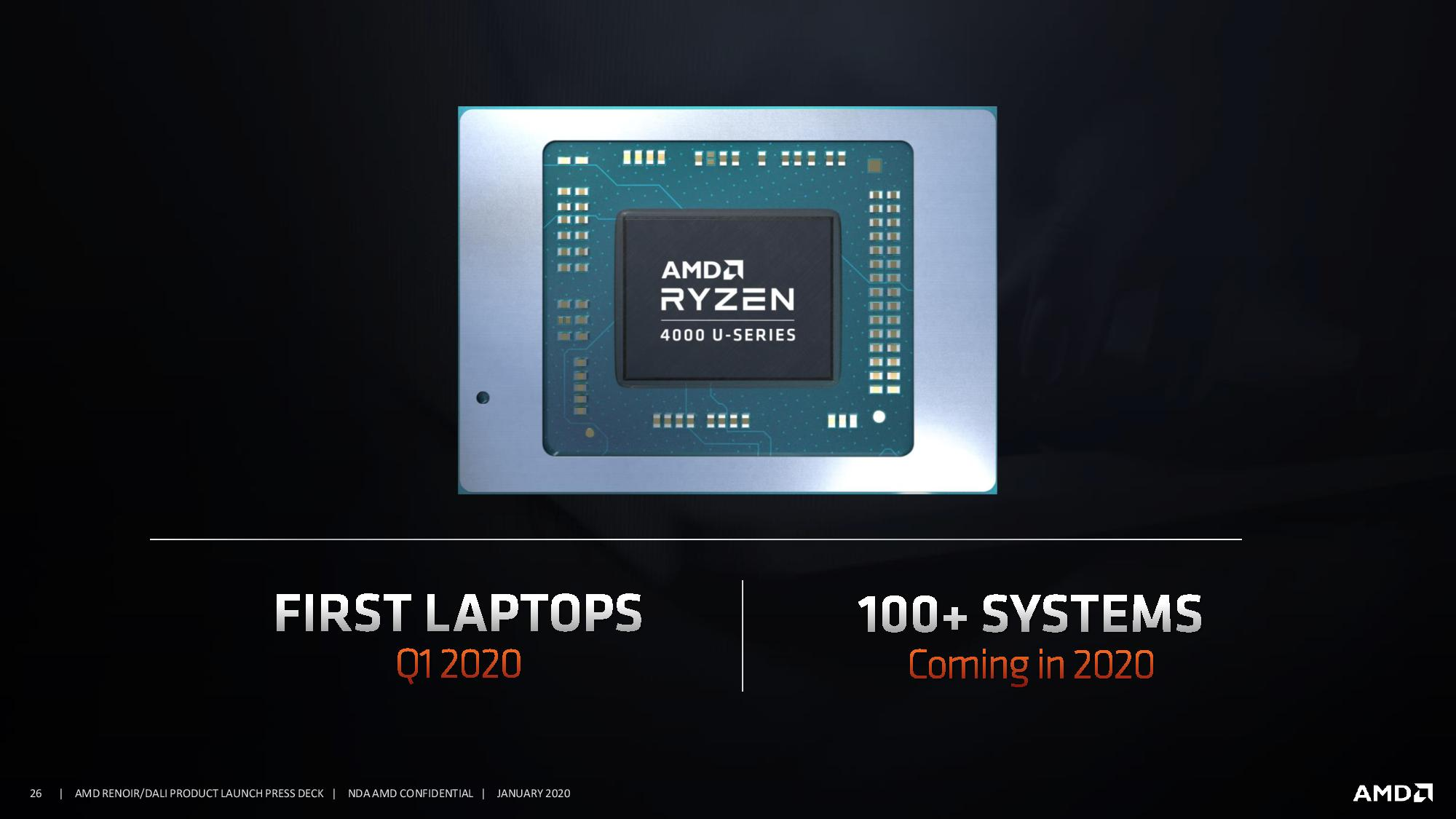 AMD%20CES%202020%20Update_Client_Embargoed%20Until%20Jan.%206%20at%206pm%20ET-page-026.jpg