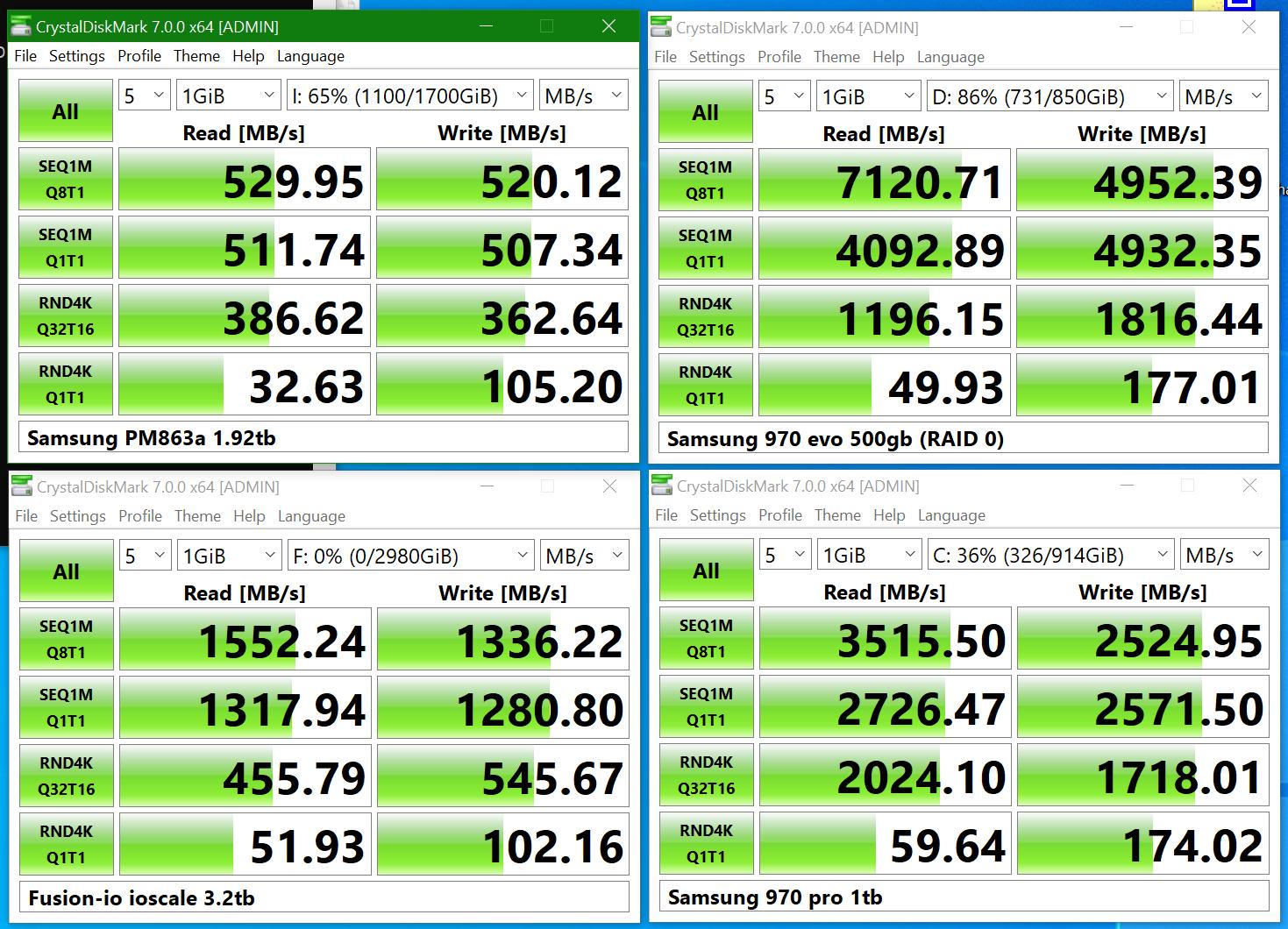 SSD test crystaldisk speed tests.PNG