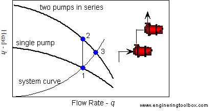 pump_serie.png