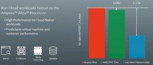 ampere-altra-vs-x86-spec-int.jpg