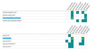 SHAPPHIRE AR (ELECTRONIC DISPLAY) vs ARTGLASS AR 70.png