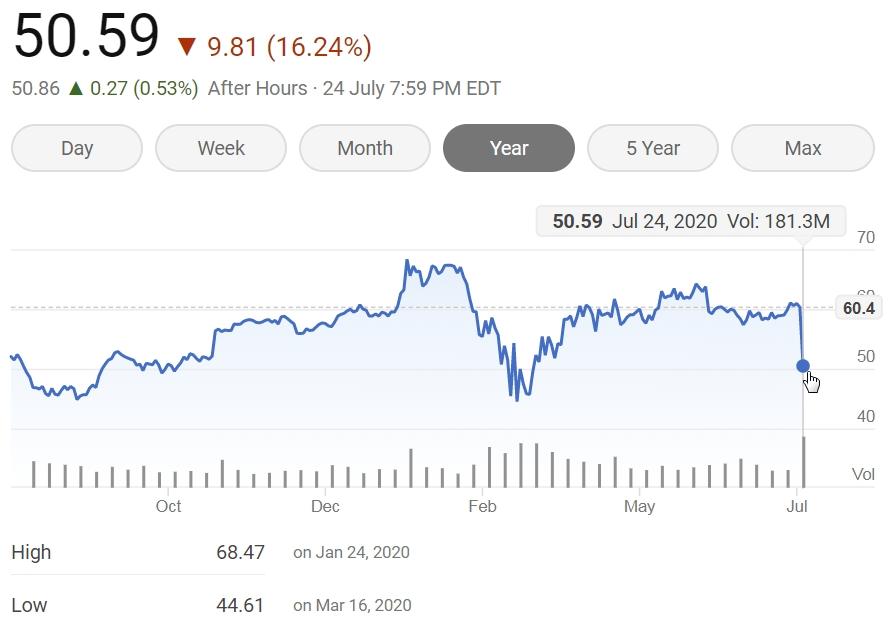INTC stock.jpg
